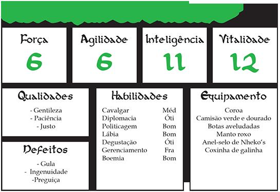 fichas_bryan